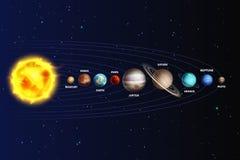 Sistema solar Os planetas realísticos espaçam a órbita da estrela de uranus pluto do venus de Netuno do mercúrio de jupiter Satur ilustração stock