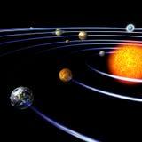 Sistema solare Fotografie Stock Libere da Diritti