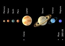 Sistema solare con testo Fotografia Stock