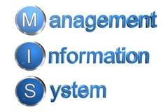 Sistemas de información de dirección libre illustration