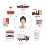 Site Web de logistique de transport de système de surveillance illustration de vecteur