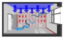 Sitio calentado con la calefacción de la pared y con la flecha del enfriamiento del techo y de la ventilación natural ilustración del vector