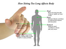 Sitting Too Long Affects Body Royalty Free Stock Photos