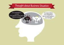 Situação de negócio do cérebro pensada dentro da cabeça Imagem de Stock Royalty Free