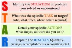 Situationsaktion vektor abbildung