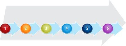 Six Blank process business diagram illustration Royalty Free Stock Image