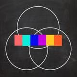 Six chevauchements de Word Venn Diagram Shows Intersect Or de lettre Photos stock