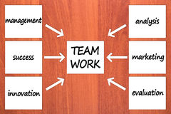 Six components TEAM WORK Stock Images