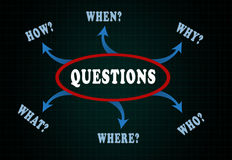 Six questions Stock Images