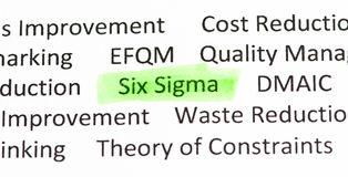 Six Sigma. A list of business improvement terms with Six Sigma highlighted next to DMAIC, the process used to introduce it stock photos