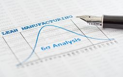Six Sigma Analysis. Efficiency of Lean Manufacturing Policy in business is shown by a six sigma curve stock images