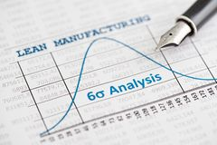 Six Sigma Analysis. Efficiency of lean manufacturing policy is shown by a six sigma curve stock photo