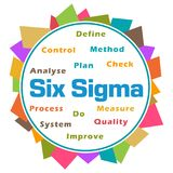 Six Sigma Word Cloud Colorful Abstract Circular. Six sigma concept image with text and related word cloud Stock Image