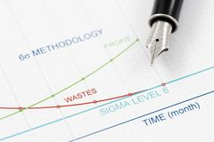 Six Sigma Methodology. Efficiency of Six Sigma Methodology is shown by graphics stock photos