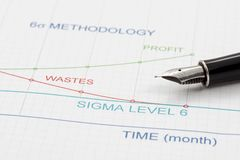 Six Sigma Methodology. Efficiency of Six Sigma Methodology is shown by graphics stock photography