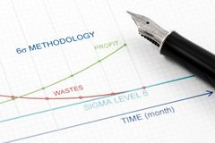 Six Sigma Methodology. Efficiency of Six Sigma Methodology is shown by graphics Royalty Free Stock Photos