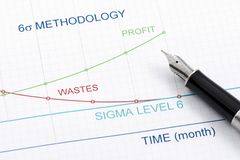 Six Sigma Methodology Royalty Free Stock Photography