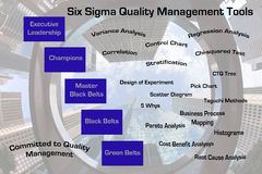 Six Sigma quality management tools. Six Sigma diagram depicting different quality management tools with a downtown business skyscraper background stock illustration