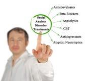 Social Anxiety Disorder Treatments. Six Social Anxiety Disorder Treatments stock photos