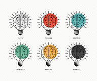 Six thinking hats human brain concept design. Six thinking hats concept design with human brains as light bulbs in colorful modern line art style. EPS10 vector royalty free illustration