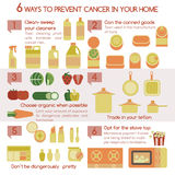 Six ways to prevent cancer in your home. Illustrator Stock Photography