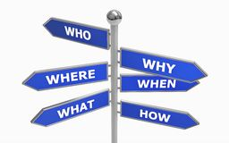The six ws directions sign (signpost). Isolated image of the six most common questions and answers on a signpost (known as the six w's Stock Photos
