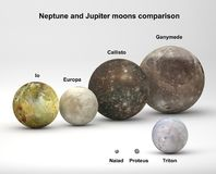 Size comparison between Jupiter and Neptune moons with captions Royalty Free Stock Image