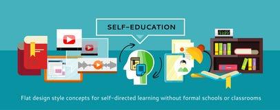 Själv-utbildning begrepp vektor illustrationer