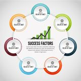 Sju processcirkelgem Infographic Arkivbild