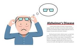 Sjukdom för Alzheimer ` s i gamala mannen, vektor Arkivbilder