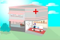 Sjukhus och hälsovårdlättheter där är en ambulans Arkivbild