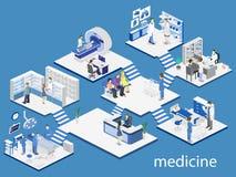 Sjukhusrum, apotek, kontor för doktors` s, väntande rum, mottagande, mri som fungerar stock illustrationer