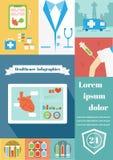 Sjukvård av liv Arkivfoton
