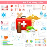 Sjukvård och läkarundersökning Infographic Fotografering för Bildbyråer