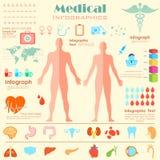 Sjukvård och läkarundersökning Infographics Fotografering för Bildbyråer
