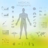 Sjukvård och läkarundersökning Infographics Royaltyfria Foton