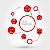 Sjukvårdcirkelbegrepp med blod Arkivfoton