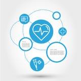 Sjukvårdcirkelbegrepp med hjärta Arkivbilder