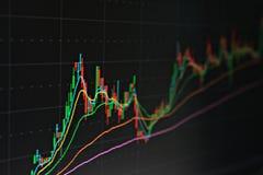 Skärm av aktiemarknaden, börsdata eller grafen på bildskärm Fotografering för Bildbyråer