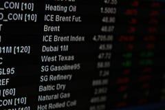 Skärm av energiframtid eller olje- data för framtida marknad på bildskärm Arkivfoto