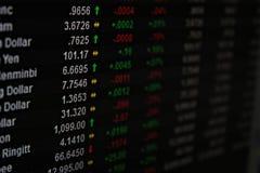 Skärm av valutavalutakursen på bildskärm Arkivfoto