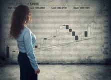 Skala auf Finanzdiagramm Lizenzfreie Stockbilder