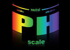 Skala ph wartość dla zjadliwych i alkalicznych rozwiązań Zdjęcia Royalty Free