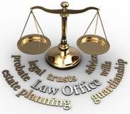 Skalazustands-Erblegitimationswillensrechtsanwaltswörter Lizenzfreies Stockbild