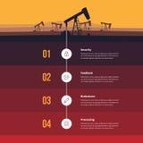 Skamieniała energia Infographic Zdjęcia Royalty Free