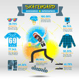 Skateboard Accessories Infographics Stock Photos