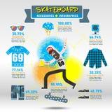 Skateboard-Zubehör Infographics Stockfotos
