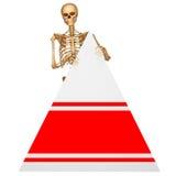 Skeleton Schädel mit Dreieck Stockfotos