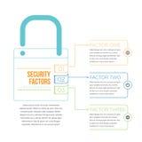 Säkerhet dela upp i faktorer Infographic Arkivfoton