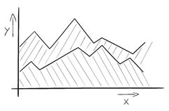 Sketch of the area chart Stock Photography